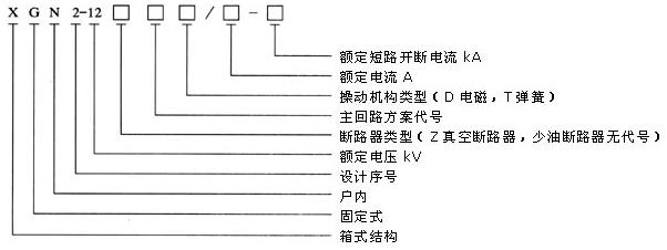 低压配电箱柜系列
