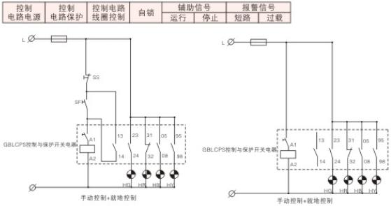 与接触器,机械联锁,电气联锁等附件组合,构成电阻减压器起动器成套
